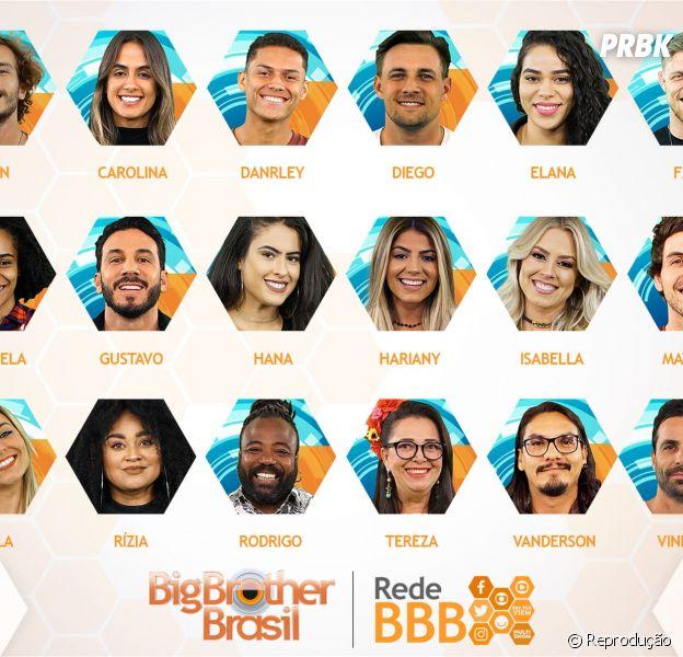 """Do """"BBB19"""": veja as nossas primeiras impressões sobre os participantes"""