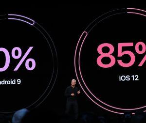 Apple libera atualização do iOS e nova versão está cheia de mudanças